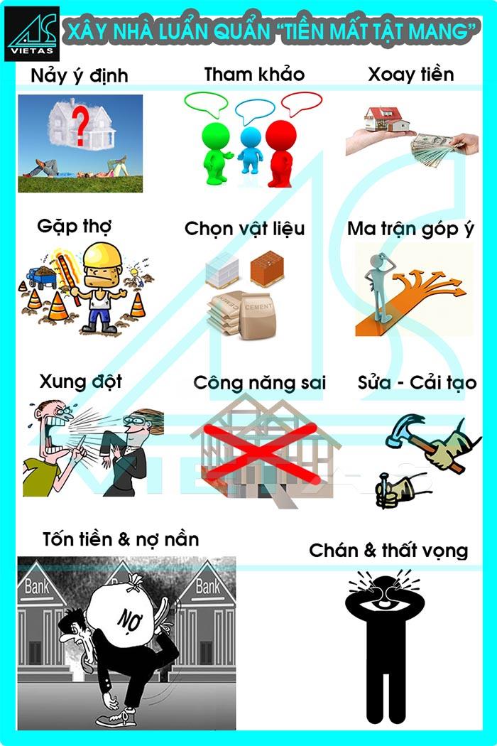 Kientrucvietas.com Co Nen Thue Kien Truc Su Thiet Ke Nha Khong (2)