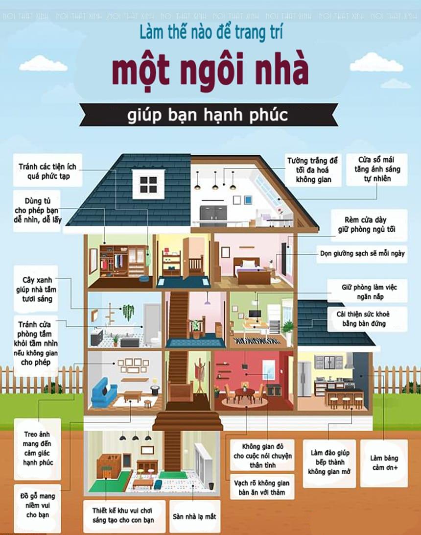 Nen Hay Khong Nen Tra Phi Thue Thiet Ke Thi Cong Noi That 2